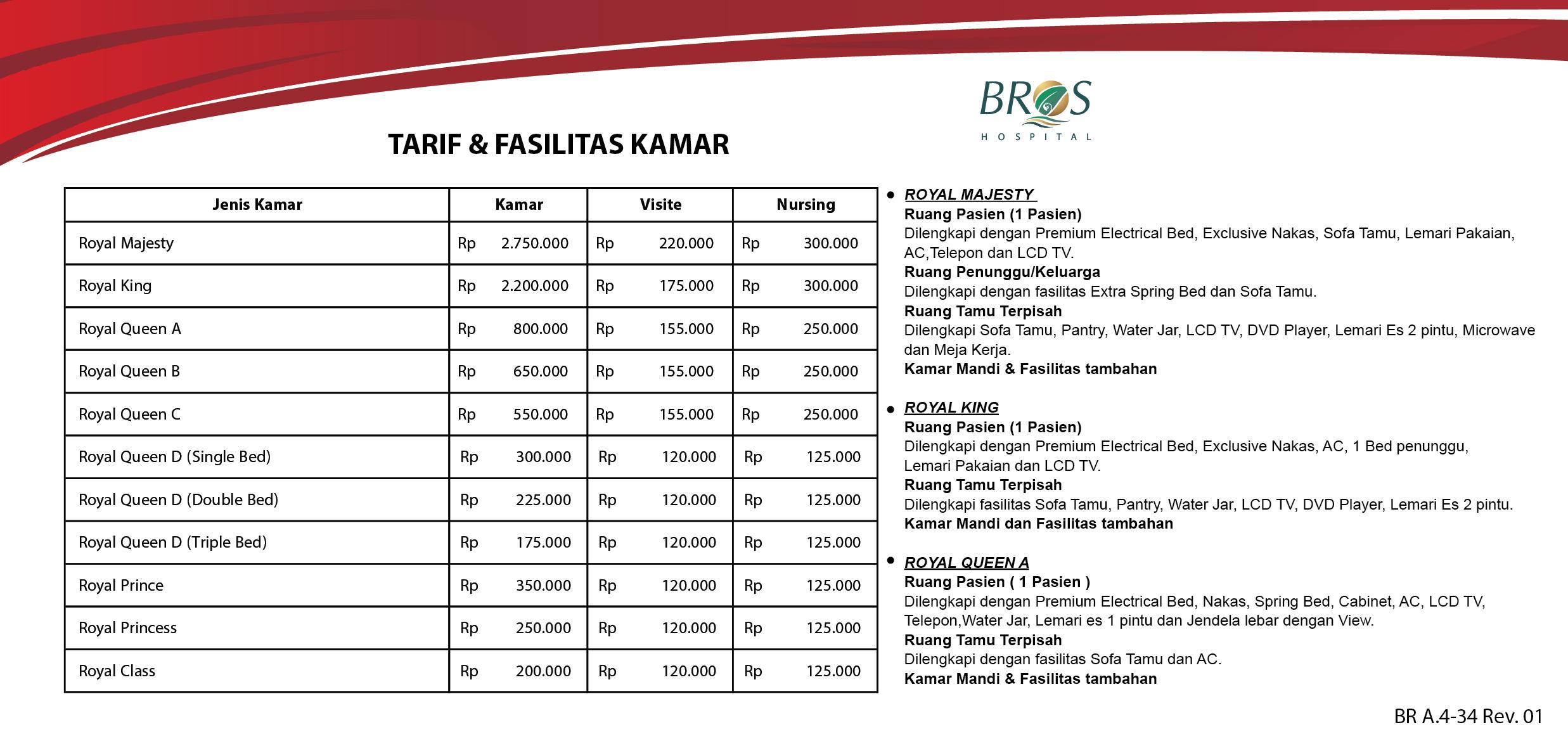 Informasi Biaya Bali Royal Hospital