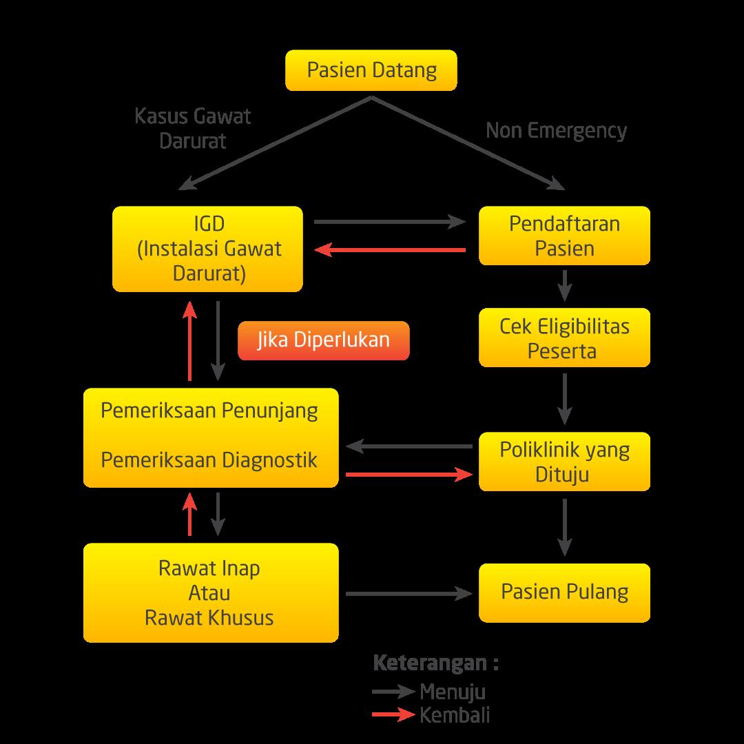 Alur-BPJS-Ketenagakerjaan